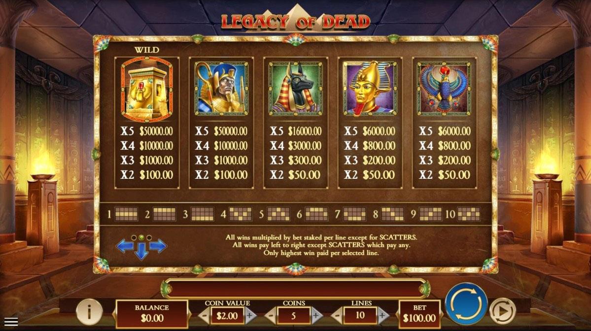 Free casino online roulette